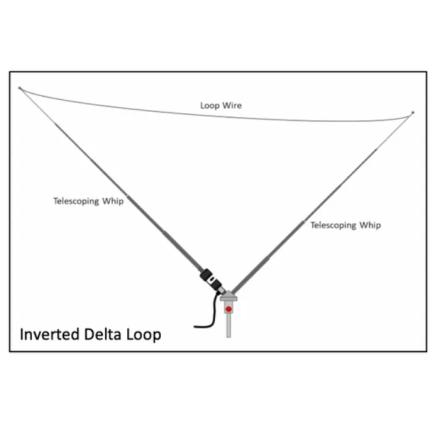 CHA TDL - Tactical Delta Loop HF Antenna