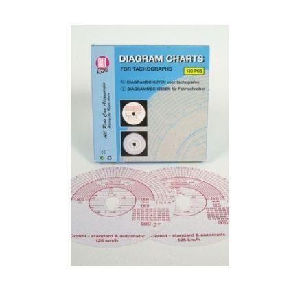 ALL RIDE COMBI TACHOGRAPH DIAGRAM CHARTS 100PCS/BOX