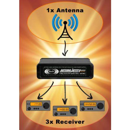 Bonito Active 3 Way Antenna Splitter AAS-300DP