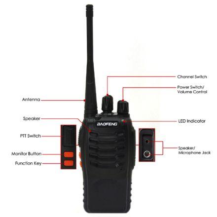Baofeng BF-888S UHF 400-470MHz Handheld Transceiver
