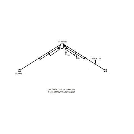 M0CVO VAX-2 MINIVAX 4 BAND DIPOLE 40/20/15/10M